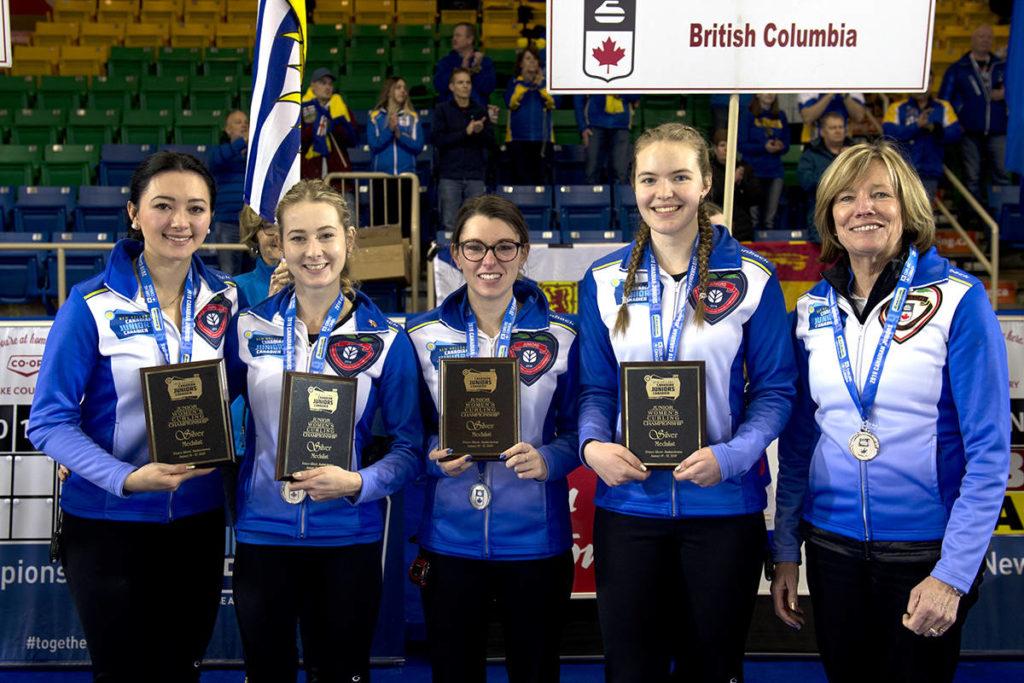 2019 Canadian Junior Curling Championships